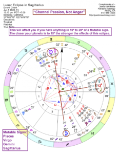 Lunar Eclipse in Sagittarius: Channel Passion, Not Anger